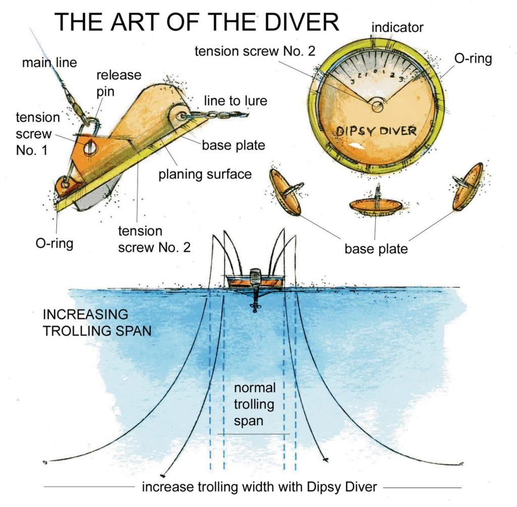 Fishing Tackle Advice in addition 2007 08 15 Deadly Divers together with Fish Hook 2004597 furthermore Stingsilver Fishing Jig further Watch. on fishing lure tackle