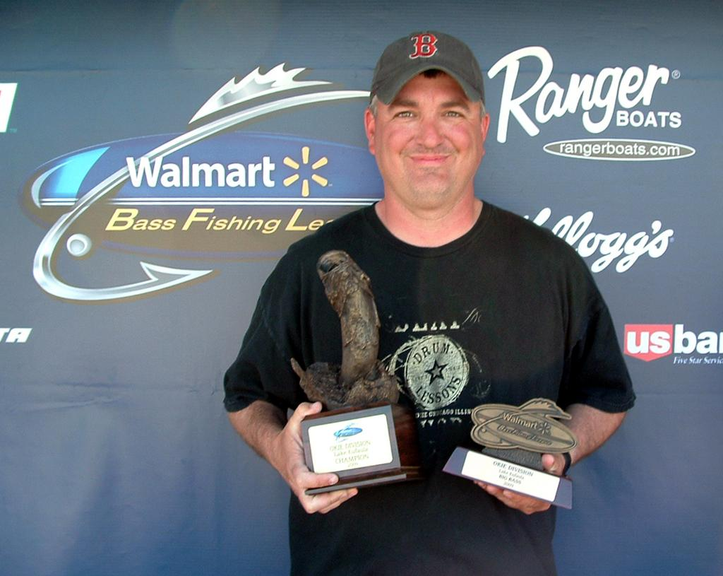 Tyner Takes Top Honors On Lake Eufaula Flw Fishing Articles
