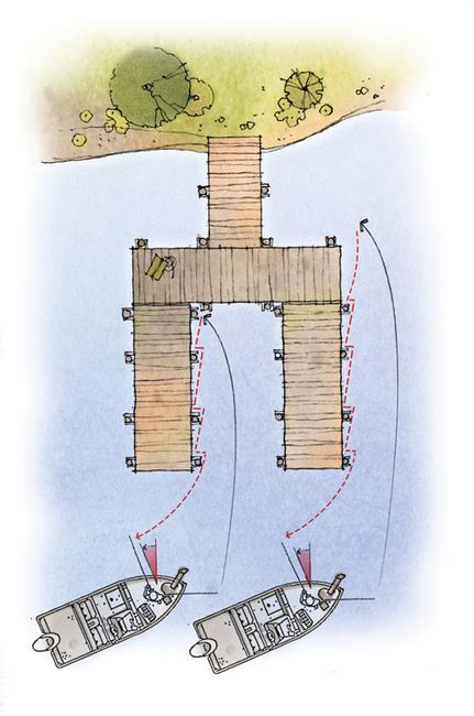 Fixed dock: Careful casting will allow angler to reach tucked-away parts of the dock, while making contact with solid structure. Target each row of posts and along sides and back of dock.