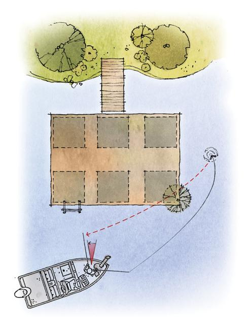 Floating dock: Point rod back toward dock and steer lure under corner to make contact with the brush -which in this example is submerged under the corner of the dock. Cast over dock corner, then hold rod out to right so line doesn't land on the dock.
