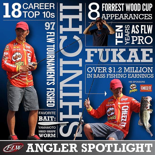 Shinichi Fukae angler spotlight
