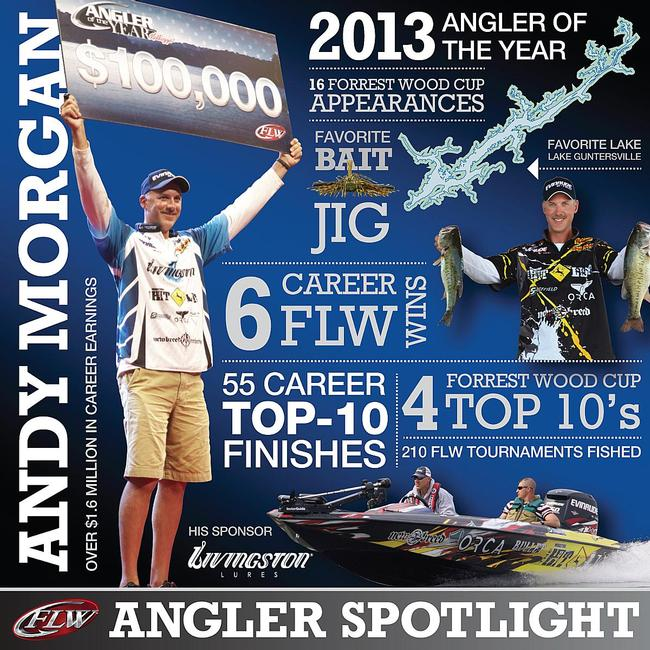 Andy Morgan Angler Spotlight