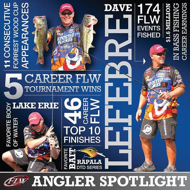 Dave Lefebre Angler Spotlight