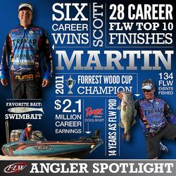 Scott Martin Angler Spotlight