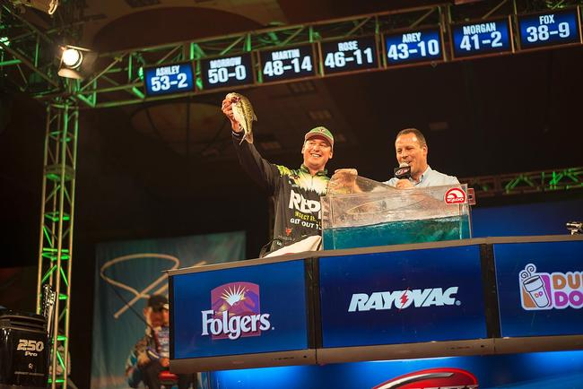Cody Meyer finished 9th in the Walmart FLW Tour event on Beaver Lake presented by Rayovac.