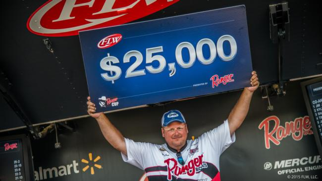 /news/2015-06-26-jones-wins-potomac-co-angler-crown