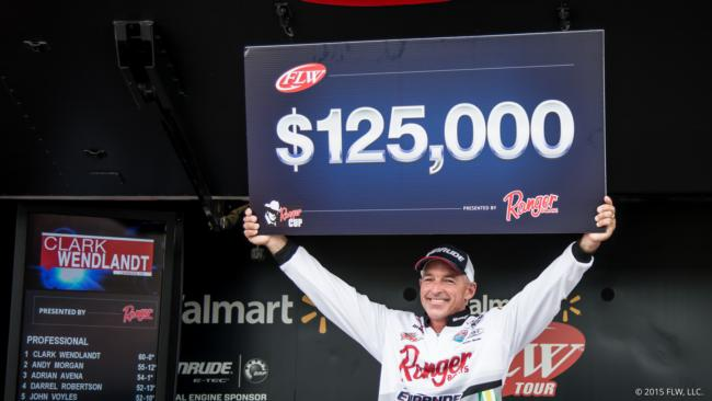 /news/2015-06-28-wendlandt-wins-walmart-flw-tour-on-potomac-river-presented-by-ranger-boats