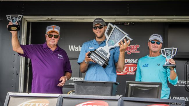 /news/2015-07-14-legendary-pro-angler-bill-dance-cody-detweiler-and-dave-east-win-inaugural-icast-cup-presented-by-flw-on-lake-toho