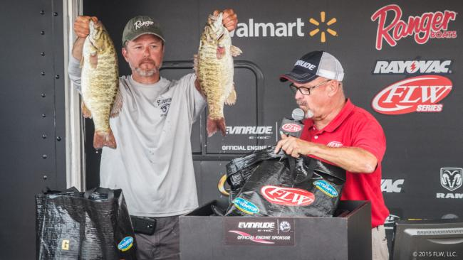 /news/2015-08-29-matual-wins-rayovac-flw-series-northern-division-finale-on-lake-erie-presented-by-evinrude