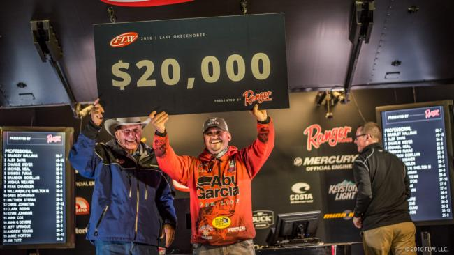 /news/2016-02-05-cales-earns-co-angler-win