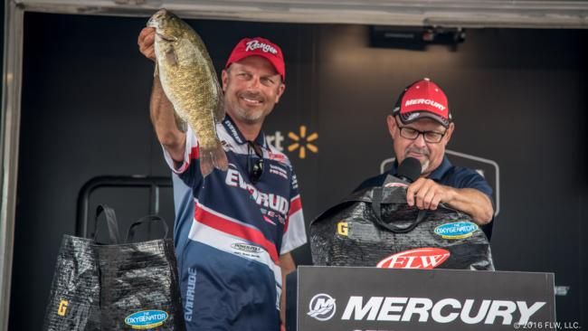 /news/2016-07-23-michigan-s-dobson-leads-wire-to-wire-wins-costa-flw-series-event-at-1000-islands-presented-by-mercury